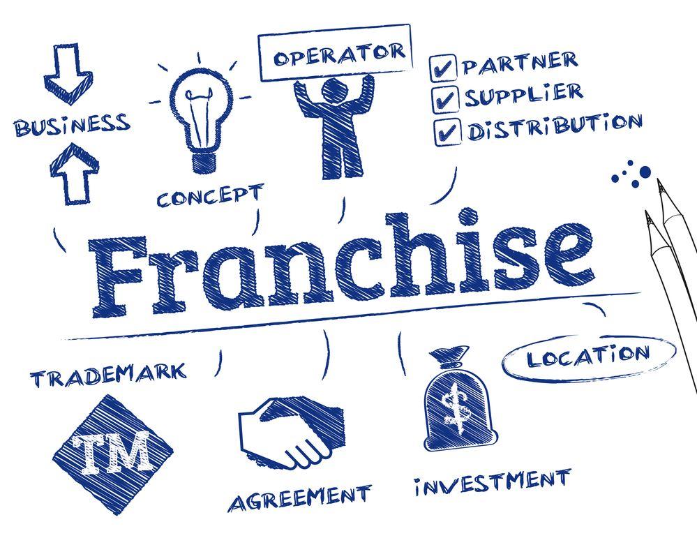 Αναβάθμιση εταιρειών franchising